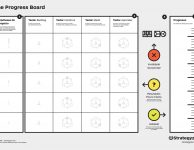 progress-board-value-proposition-design
